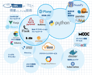 Python技術顧問サービス開始にあたってのコンメントを提供しました。